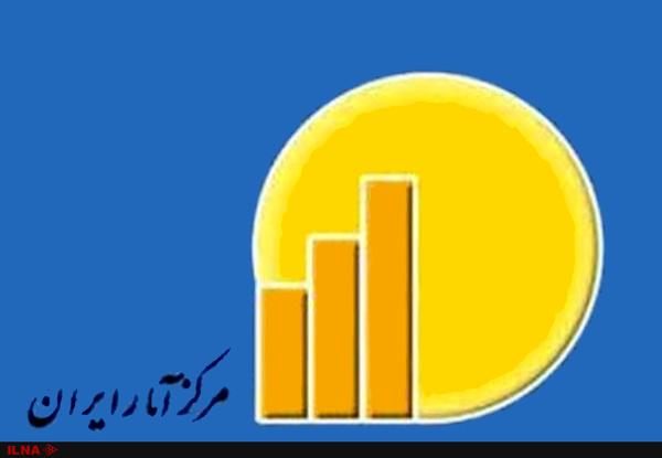 نرخ تورم  ۳۴.۸ درصدی کشور در زمستان ۱۳۹۸