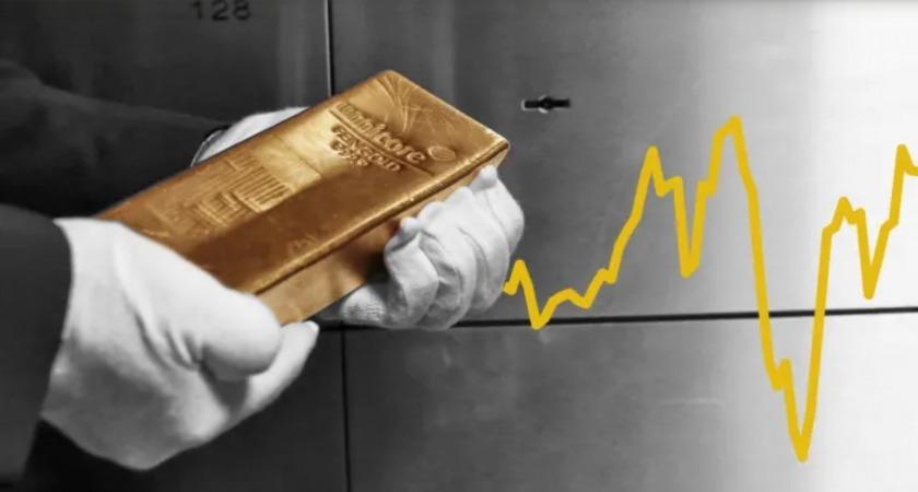 پیش بینی آینده قیمت طلا+تحلیل تکنیکال