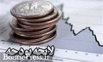 دلار ۴۲۰۰ تومانی از لایحه بودجه حذف شد/ پیش بینی فروش ۱۹۹ هزار میلیاردی نفت