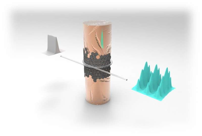 پژوهشگران با کمک لیزر نرخ انتقال داده را ۱۰ هزار برابر افزایش دادند
