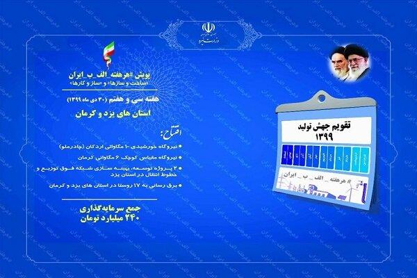 ۶ پروژه صنعت برق در ۲ استان یزد و کرمان افتتاح شد