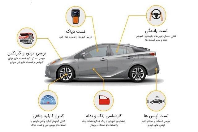 معرفی کارشناس خودرو در تهران