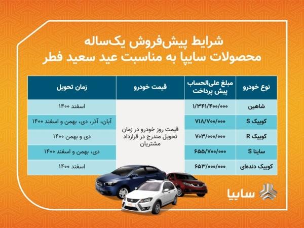 پیش فروش 5 محصول سایپا از فردا / متقاضیان سه روز برای ثبت نام فرصت دارند/ تحویل خودروها در نیمه دوم سال جاری