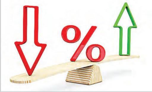 جوانب مهمتعیین نرخ سود سپرده در شرایط تورمی چیست؟