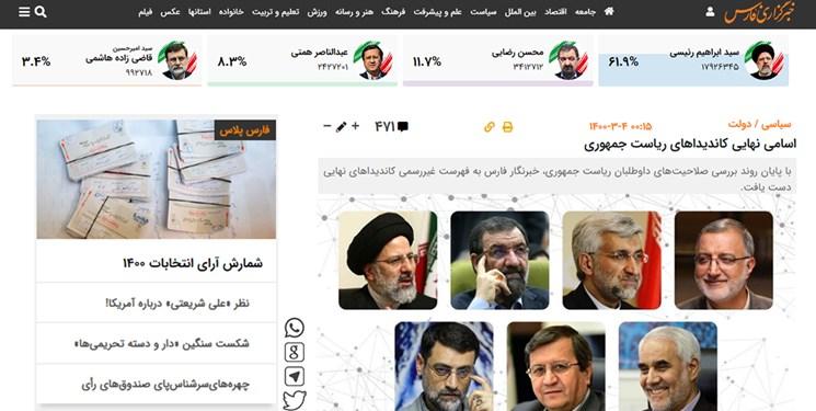 شوخی کاربران با پیشبینیهای دقیق خبرگزاری فارس/ از فارس بپرسید بیت کوین تا کجا میریزه؟!